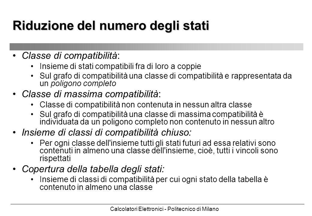 Calcolatori Elettronici - Politecnico di Milano Classe di compatibilità: Insieme di stati compatibili fra di loro a coppie Sul grafo di compatibilità