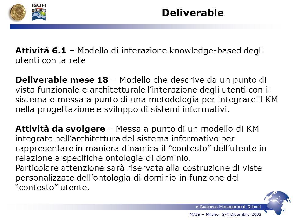 e-Business Management School MAIS – Milano, 3-4 Dicembre 2002 Attività 6.1 – Modello di interazione knowledge-based degli utenti con la rete Deliverab