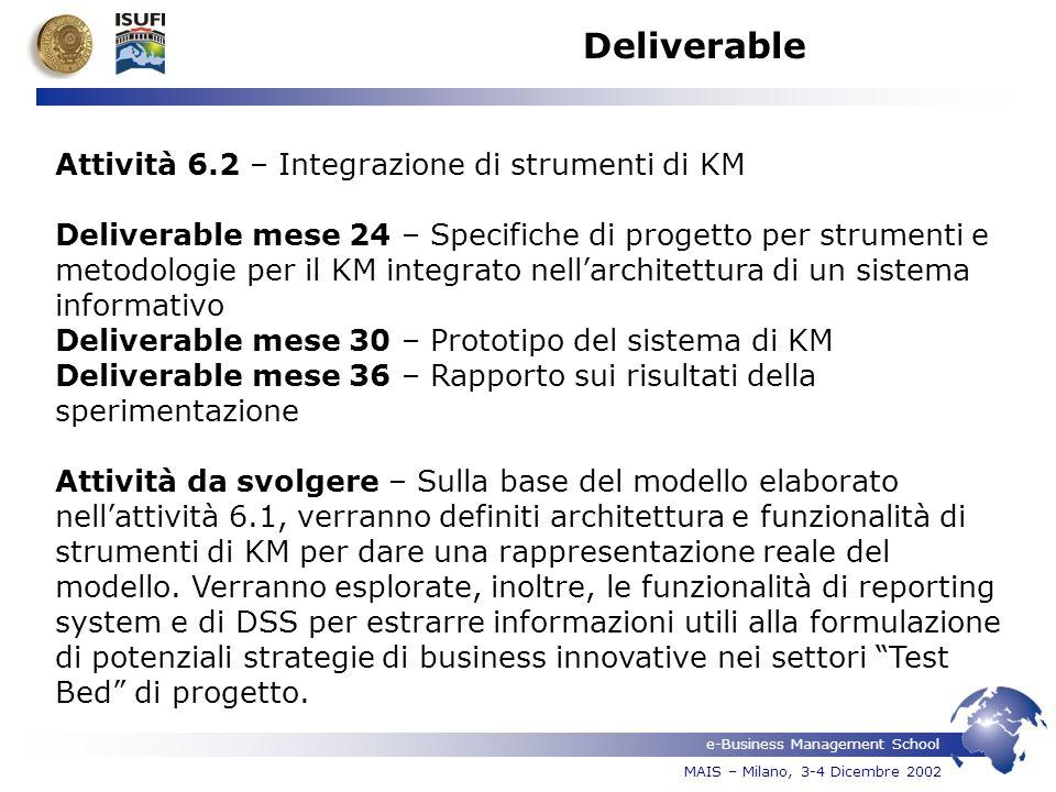 e-Business Management School MAIS – Milano, 3-4 Dicembre 2002 Attività 6.2 – Integrazione di strumenti di KM Deliverable mese 24 – Specifiche di proge