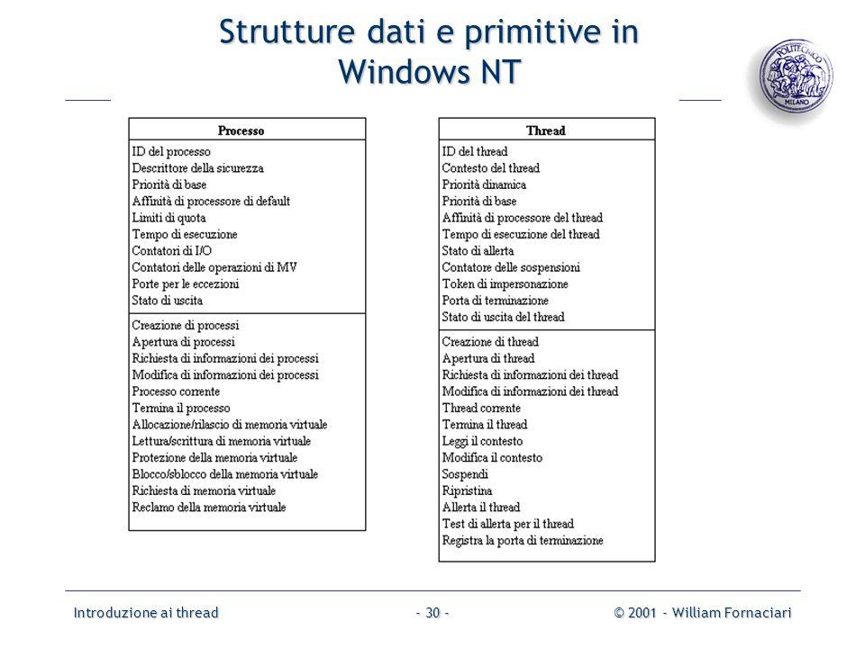 Introduzione ai thread© 2001 - William Fornaciari- 30 - Strutture dati e primitive in Windows NT