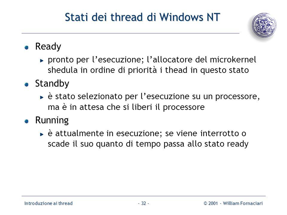 Introduzione ai thread© 2001 - William Fornaciari- 32 - Stati dei thread di Windows NT Ready pronto per lesecuzione; lallocatore del microkernel shedu