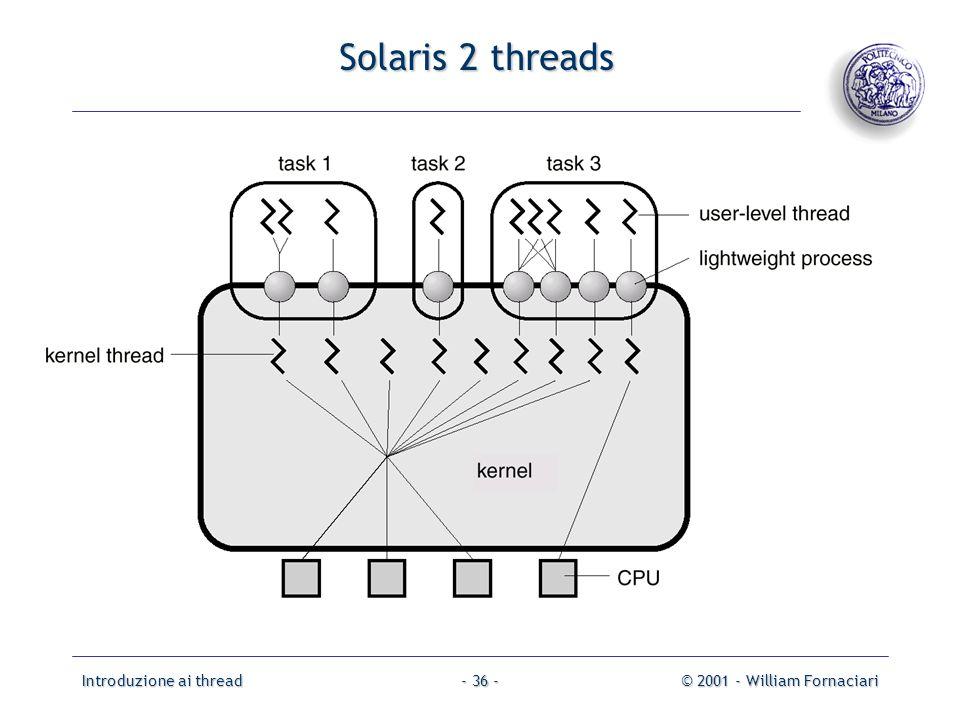 Introduzione ai thread© 2001 - William Fornaciari- 36 - Solaris 2 threads