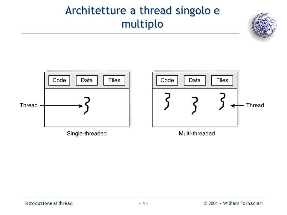 Introduzione ai thread© 2001 - William Fornaciari- 35 - Solaris 2 threads La mappatura fra ULT e LWP può avvenire secondo differenti modalità un LWP un solo ULT: tutti i thread a livello utente possono essere eseguiti in parallelo un LWP per più ULT: il thread a livello utente rimane attivo fino a che non ceda il posto ad un altro; se si sospende, tutti gli ULT mappati su quel LWP risultano sospesi; un solo ULT per volta può essere in esecuzione ad un dato istante n ULT su m LWP (con n>m): al massimo m ULT possono essere eseguiti in parallelo;
