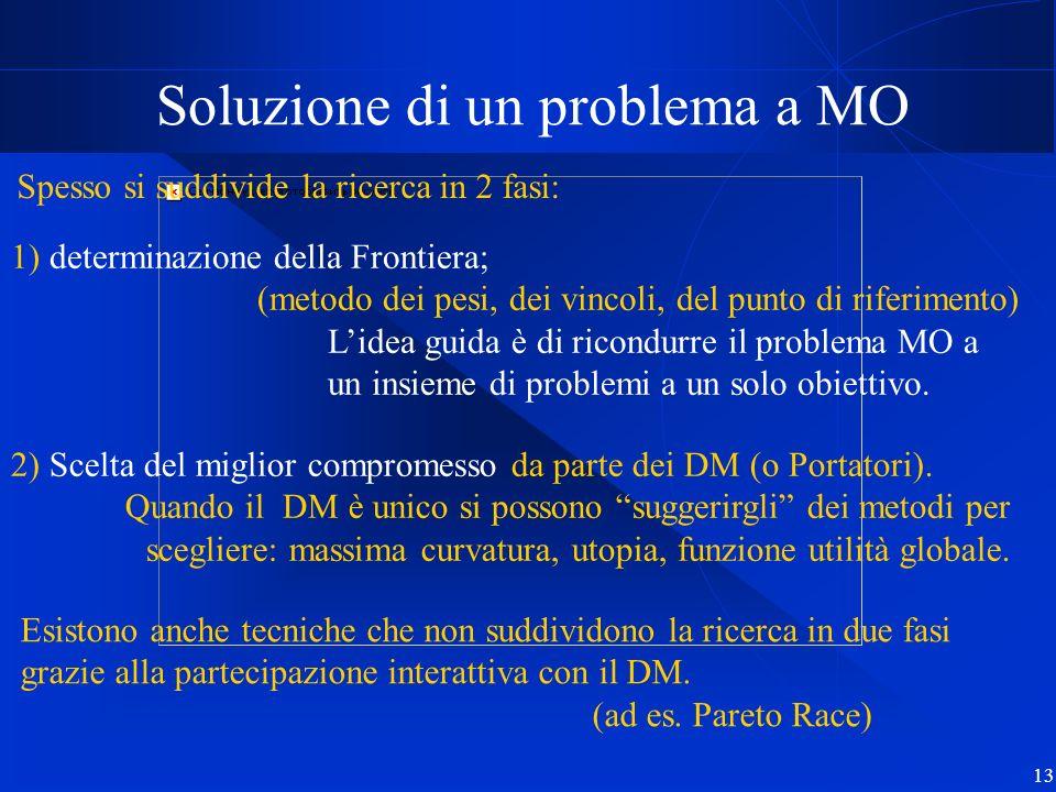 13 Soluzione di un problema a MO Spesso si suddivide la ricerca in 2 fasi: 1) determinazione della Frontiera; (metodo dei pesi, dei vincoli, del punto