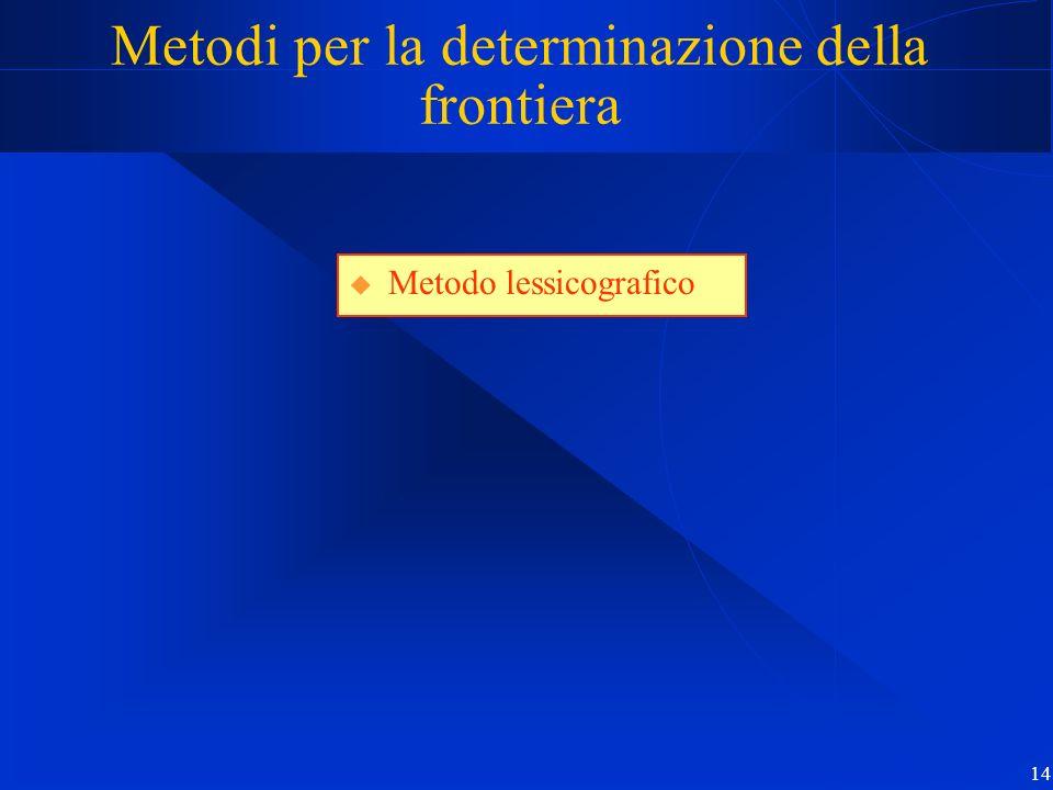 14 Metodi per la determinazione della frontiera Metodo lessicografico