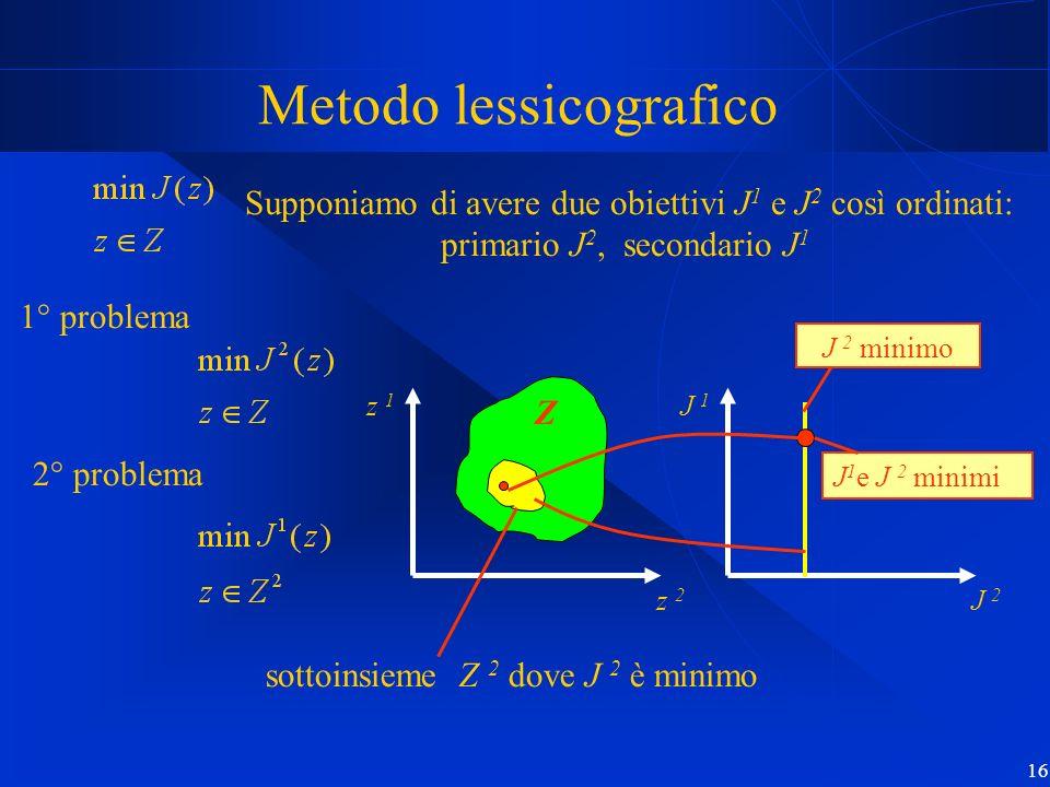 16 Metodo lessicografico Supponiamo di avere due obiettivi J 1 e J 2 così ordinati: primario J 2, secondario J 1 1° problema J 2 J 1 sottoinsieme Z 2