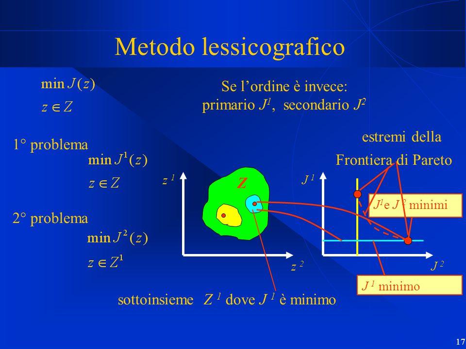 17 Metodo lessicografico Se lordine è invece: primario J 1, secondario J 2 1° problema J 2 J 1 z 2 z 1 2° problema Z sottoinsieme Z 1 dove J 1 è minim