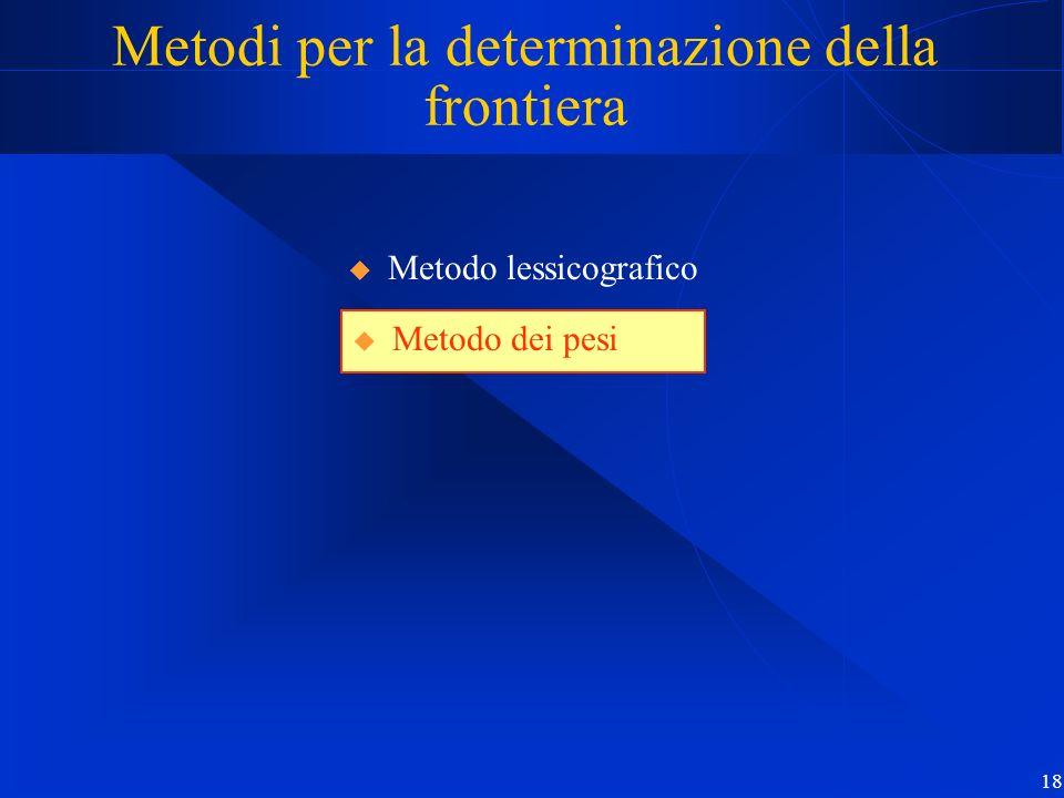 18 Metodi per la determinazione della frontiera Metodo dei pesi Metodo lessicografico