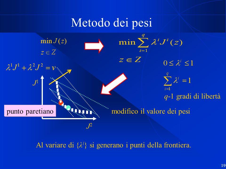 19 Metodo dei pesi Al variare di {λ i } si generano i punti della frontiera. q-1 gradi di libertà modifico il valore dei pesi J1J1 J2J2 punto paretian