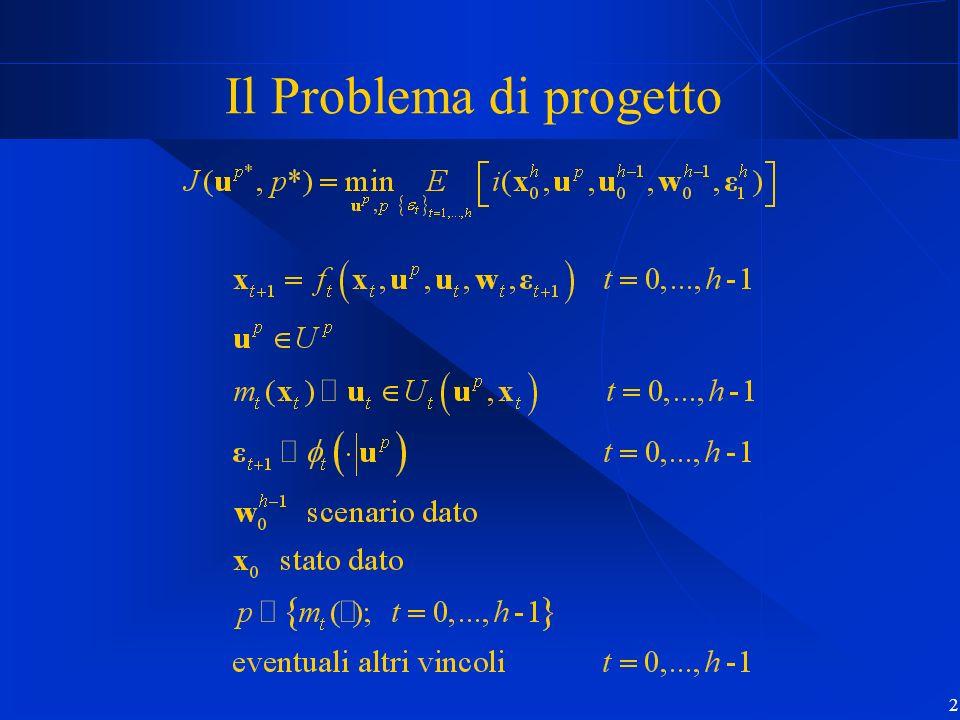 2 Il Problema di progetto