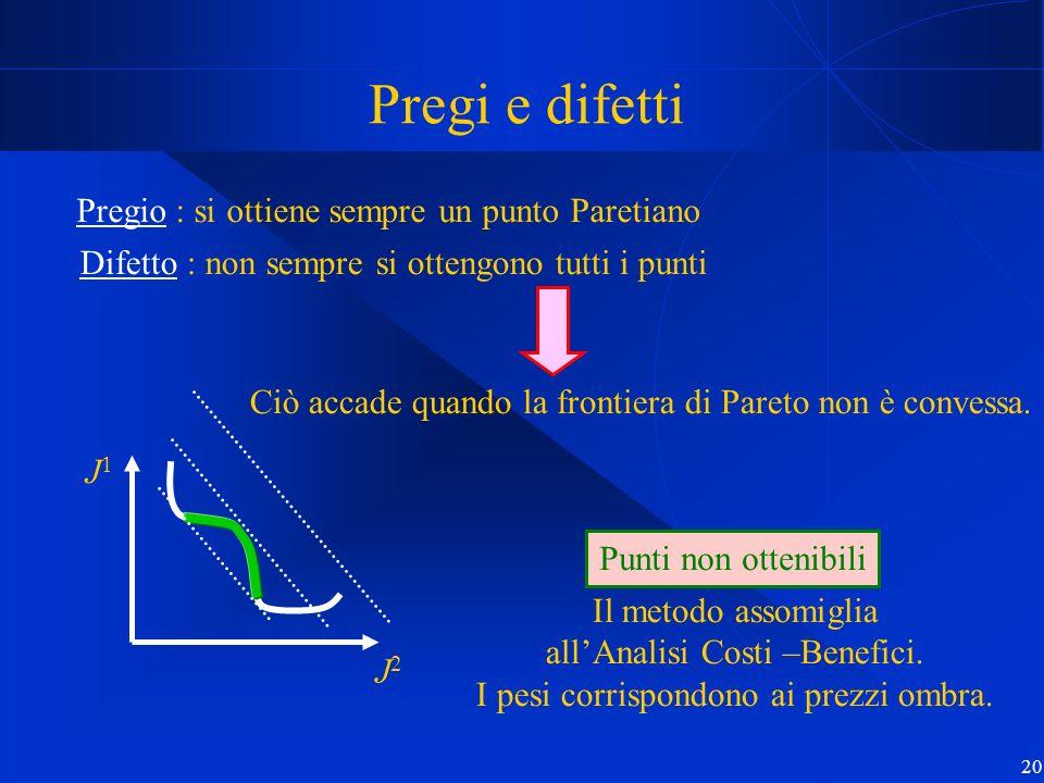 20 Pregi e difetti Pregio : si ottiene sempre un punto Paretiano Difetto : non sempre si ottengono tutti i punti J2J2 J1J1 Ciò accade quando la fronti