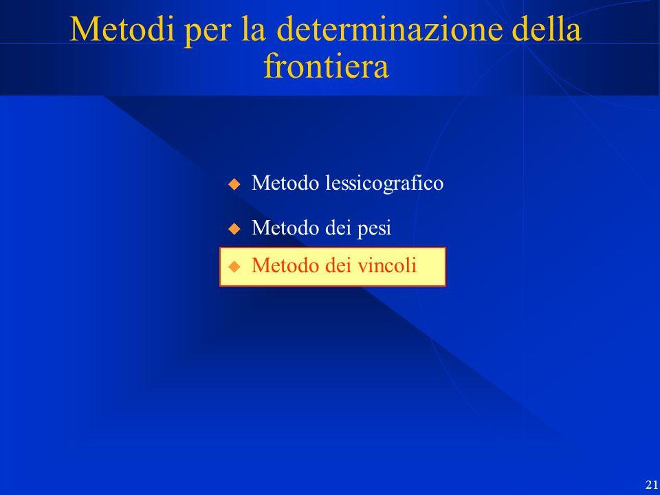 21 Metodi per la determinazione della frontiera Metodo dei pesi Metodo dei vincoli Metodo lessicografico
