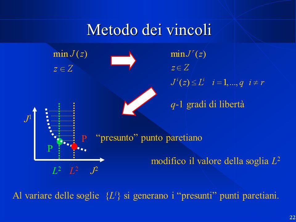 22 L2L2 Metodo dei vincoli J1J1 J2J2 Al variare delle soglie {L i } si generano i presunti punti paretiani. q-1 gradi di libertà presunto punto pareti