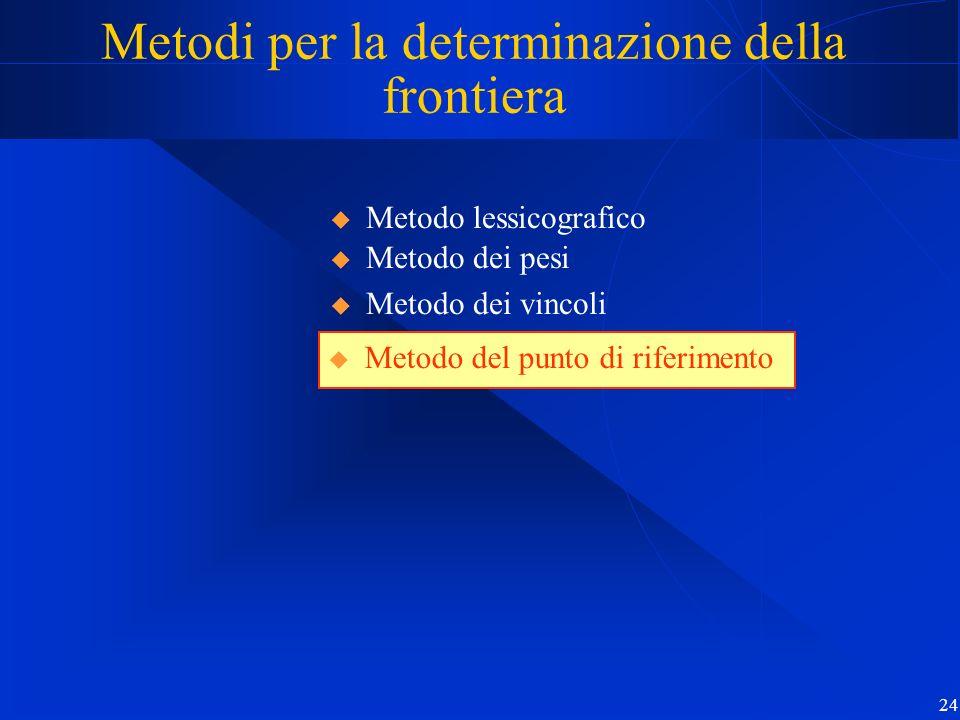 24 Metodi per la determinazione della frontiera Metodo dei pesi Metodo dei vincoli Metodo del punto di riferimento Metodo lessicografico