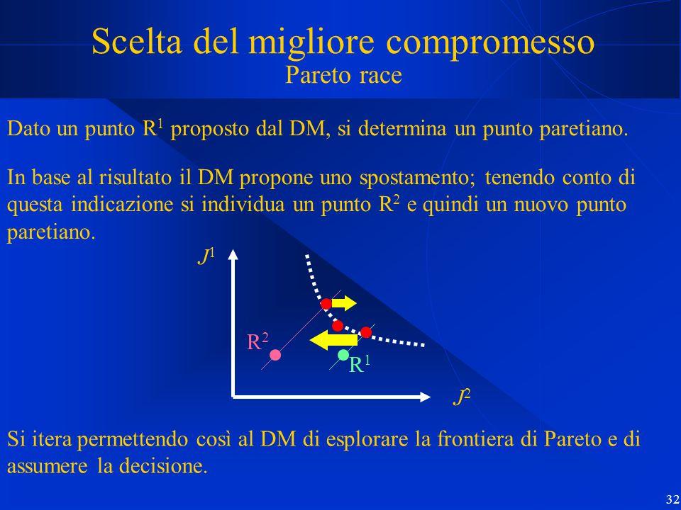 32 Scelta del migliore compromesso Pareto race Dato un punto R 1 proposto dal DM, si determina un punto paretiano. Si itera permettendo così al DM di