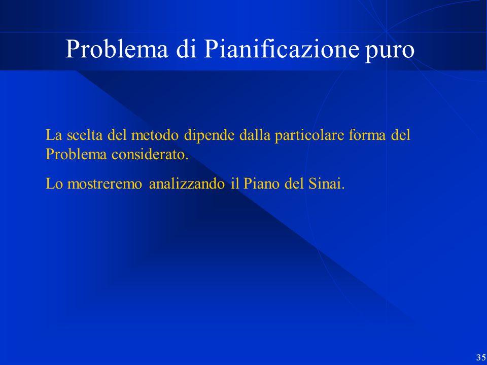 35 Problema di Pianificazione puro La scelta del metodo dipende dalla particolare forma del Problema considerato. Lo mostreremo analizzando il Piano d