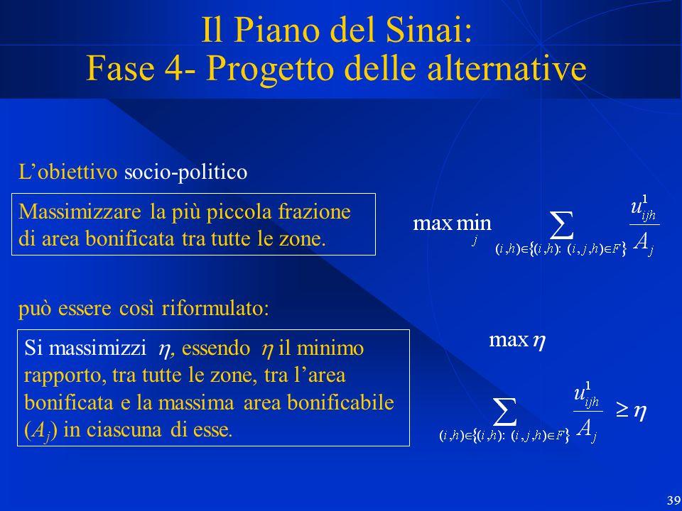 39 Il Piano del Sinai: Fase 4- Progetto delle alternative Lobiettivo socio-politico Massimizzare la più piccola frazione di area bonificata tra tutte