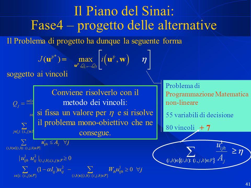 41 Il Piano del Sinai: Fase4 – progetto delle alternative Il Problema di progetto ha dunque la seguente forma soggetto ai vincoli Problema di Programm