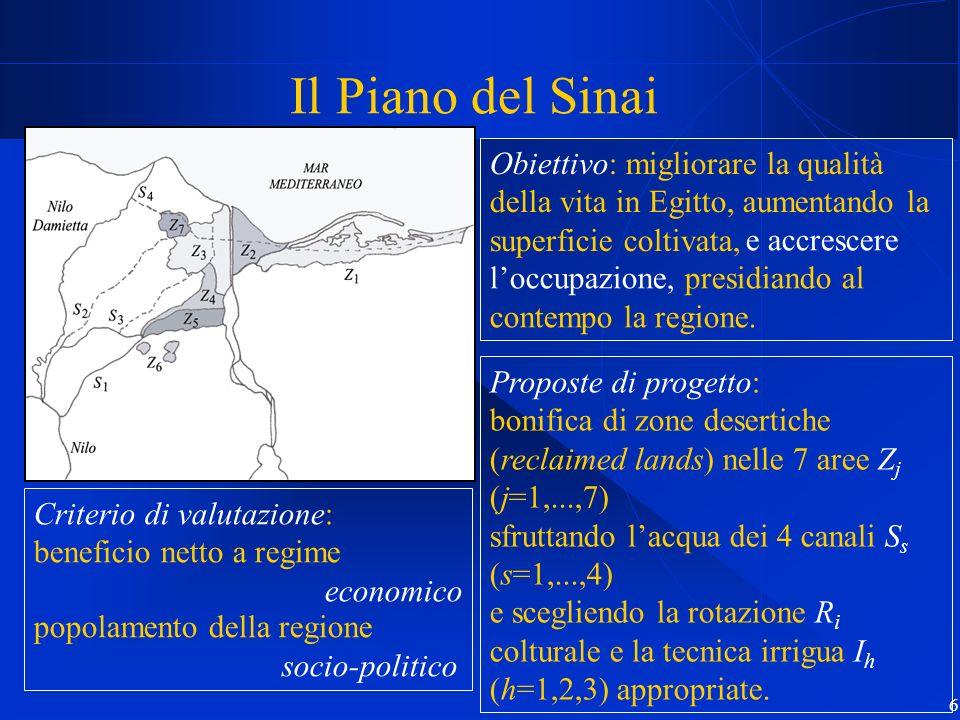 6 Il Piano del Sinai Obiettivo: migliorare la qualità della vita in Egitto, aumentando la superficie coltivata, Proposte di progetto: bonifica di zone