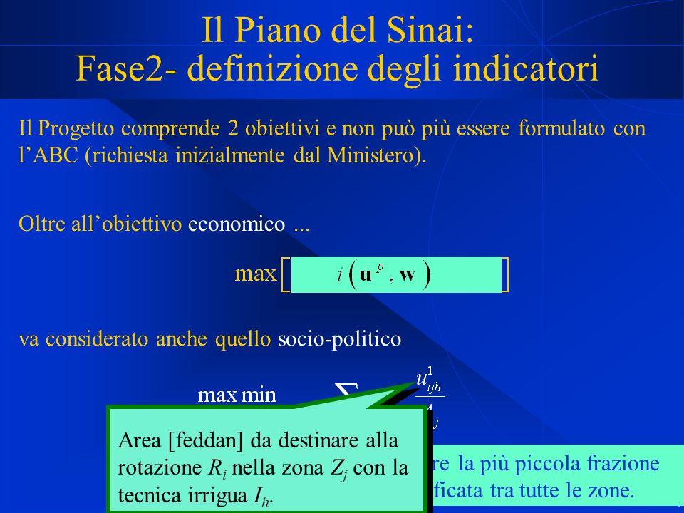 7 Il Piano del Sinai: Fase2- definizione degli indicatori Il Progetto comprende 2 obiettivi e non può più essere formulato con lABC (richiesta inizial