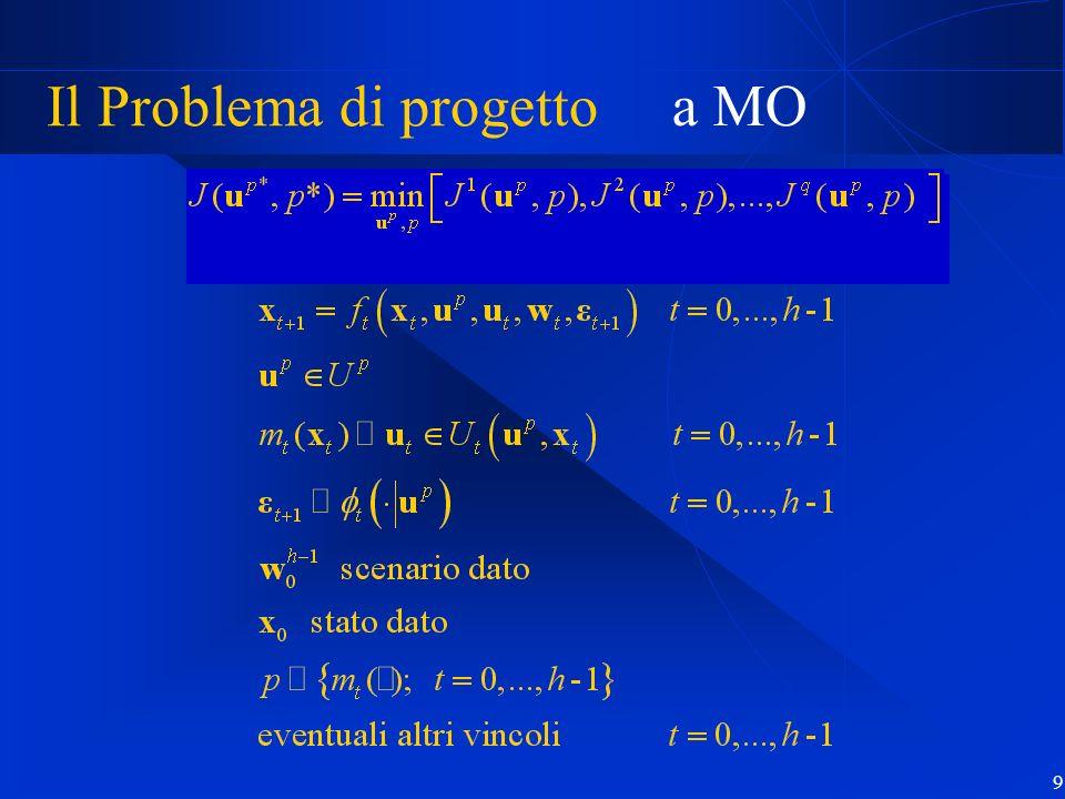 9 Il Problema di progetto a MO