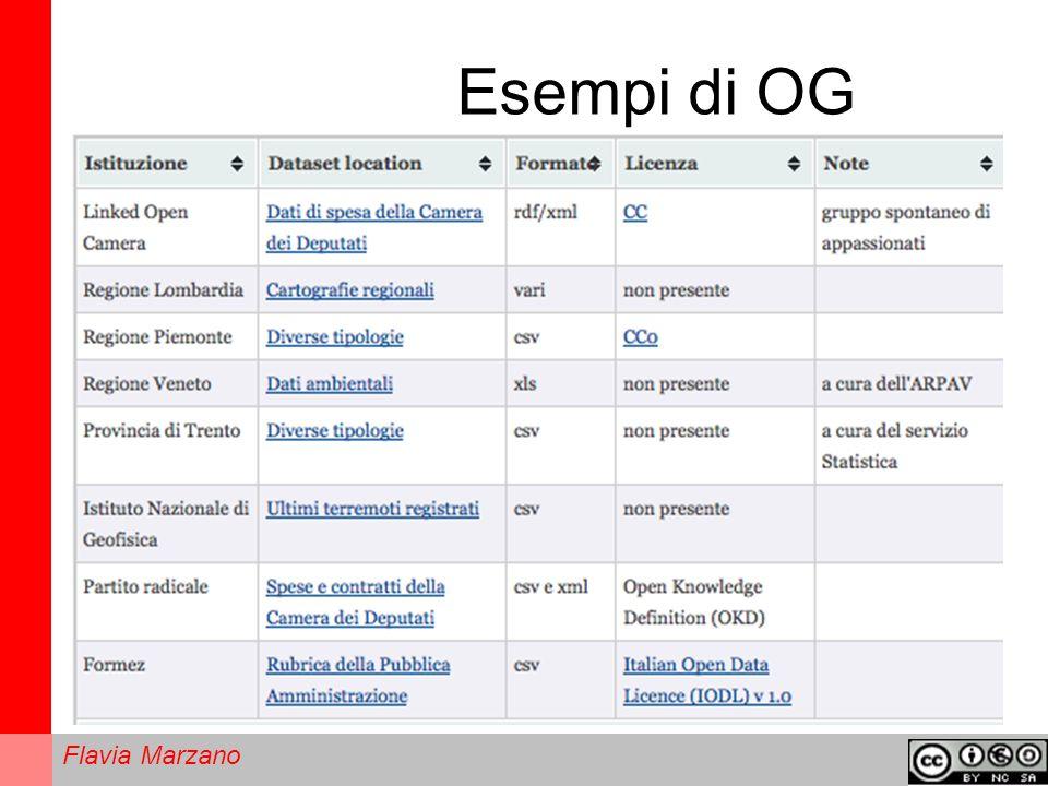 Flavia Marzano Esempi di OG