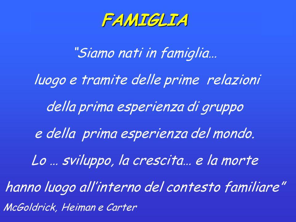 FAMIGLIA Siamo nati in famiglia… luogo e tramite delle prime relazioni della prima esperienza di gruppo e della prima esperienza del mondo. Lo … svilu