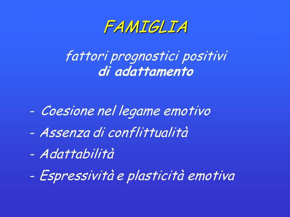 FAMIGLIA fattori prognostici positivi di adattamento - Coesione nel legame emotivo - Assenza di conflittualità - Adattabilità - Espressività e plastic