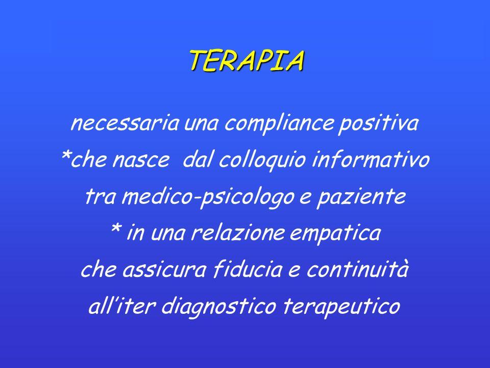 TERAPIA necessaria una compliance positiva *che nasce dal colloquio informativo tra medico-psicologo e paziente * in una relazione empatica che assicura fiducia e continuità alliter diagnostico terapeutico