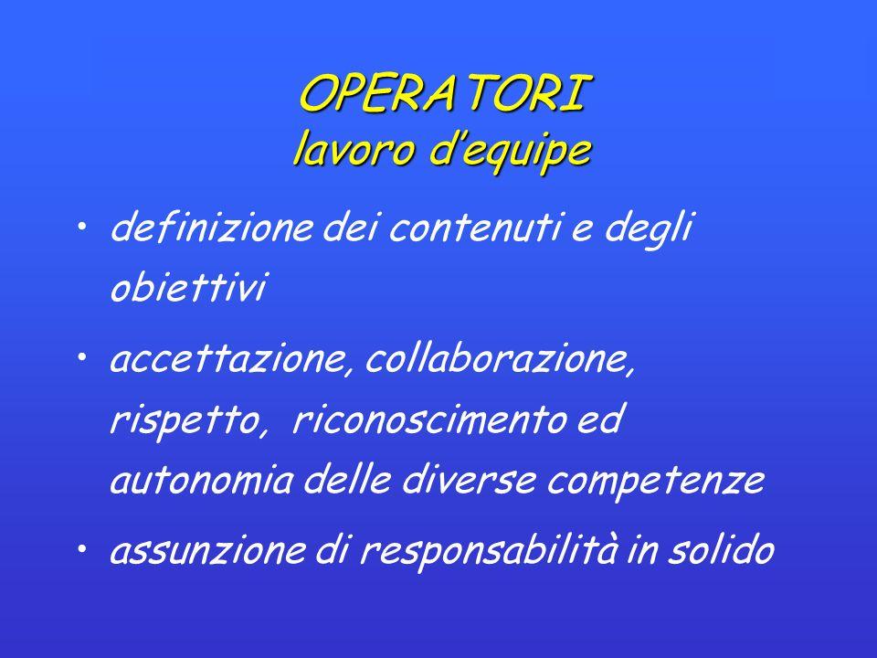 OPERATORI lavoro dequipe definizione dei contenuti e degli obiettivi accettazione, collaborazione, rispetto, riconoscimento ed autonomia delle diverse