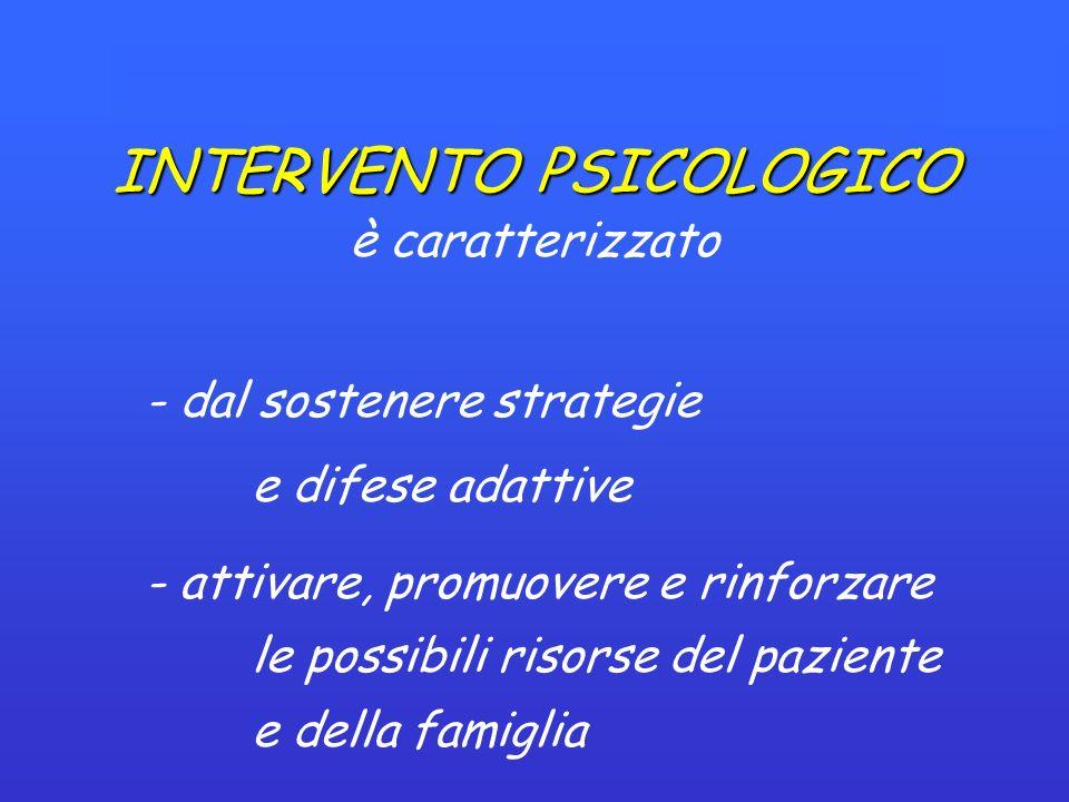 INTERVENTO PSICOLOGICO è caratterizzato - dal sostenere strategie e difese adattive - attivare, promuovere e rinforzare le possibili risorse del pazie