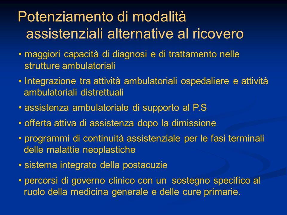 Potenziamento di modalità assistenziali alternative al ricovero maggiori capacità di diagnosi e di trattamento nelle strutture ambulatoriali Integrazi