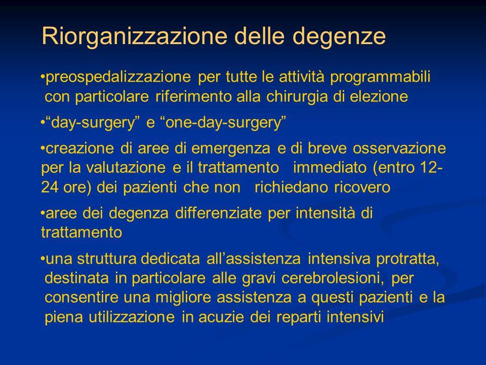 Riorganizzazione delle degenze preospedalizzazione per tutte le attività programmabili con particolare riferimento alla chirurgia di elezione day-surg