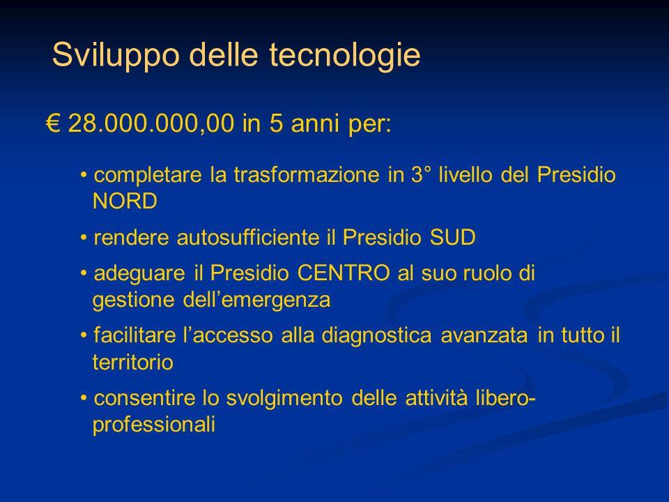Sviluppo delle tecnologie 28.000.000,00 in 5 anni per: completare la trasformazione in 3° livello del Presidio NORD rendere autosufficiente il Presidi