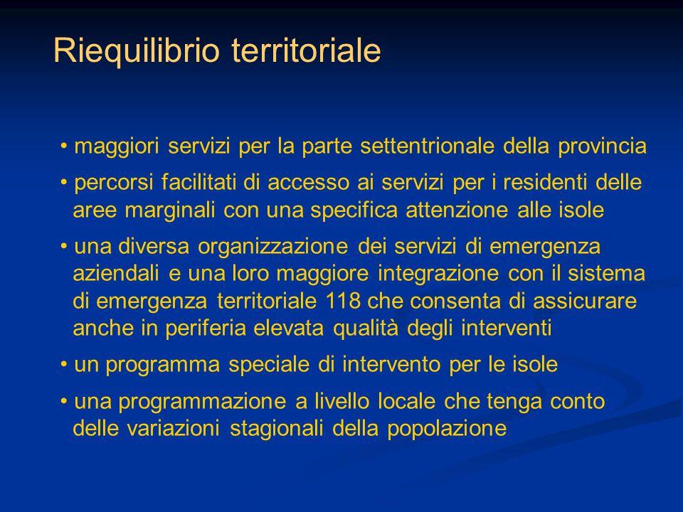 Riequilibrio territoriale maggiori servizi per la parte settentrionale della provincia percorsi facilitati di accesso ai servizi per i residenti delle