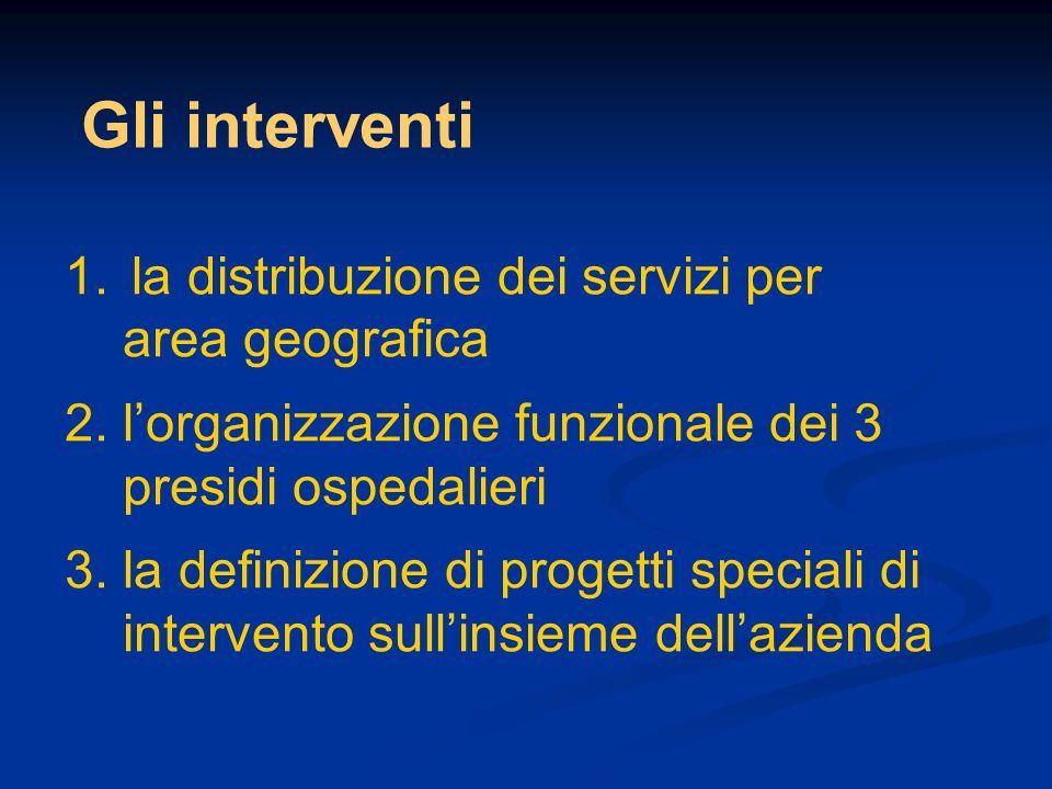 Gli interventi 1. la distribuzione dei servizi per area geografica 2. lorganizzazione funzionale dei 3 presidi ospedalieri 3. la definizione di proget