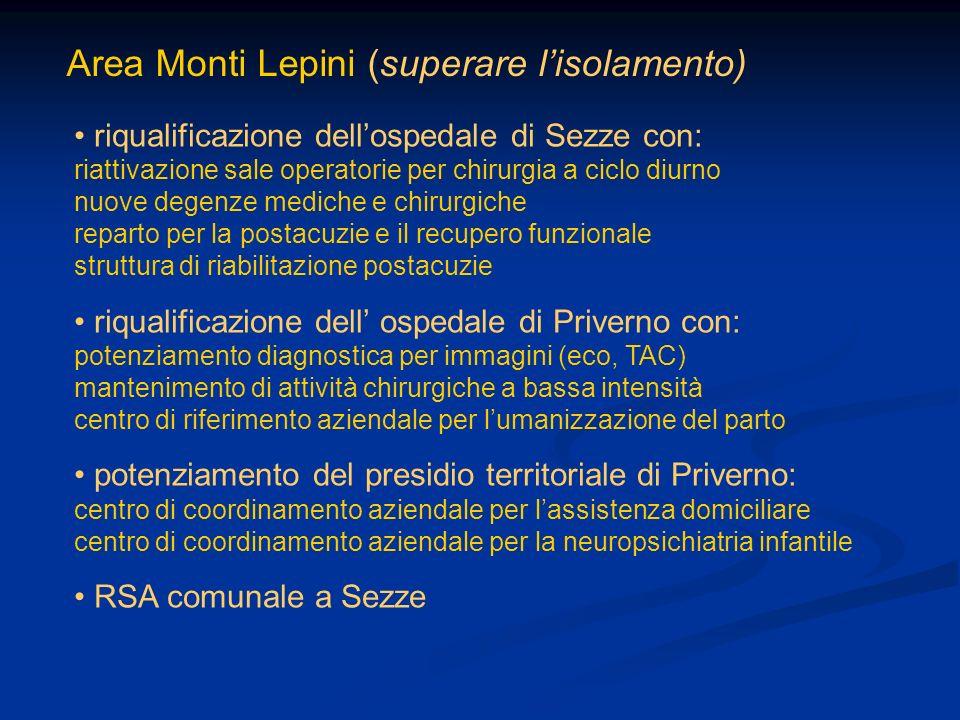 Area Monti Lepini (superare lisolamento) riqualificazione dellospedale di Sezze con: riattivazione sale operatorie per chirurgia a ciclo diurno nuove