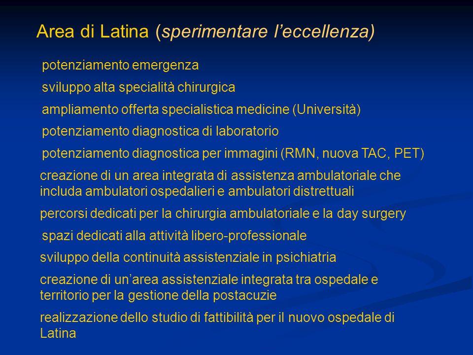 Area di Latina (sperimentare leccellenza) potenziamento emergenza sviluppo alta specialità chirurgica ampliamento offerta specialistica medicine (Univ