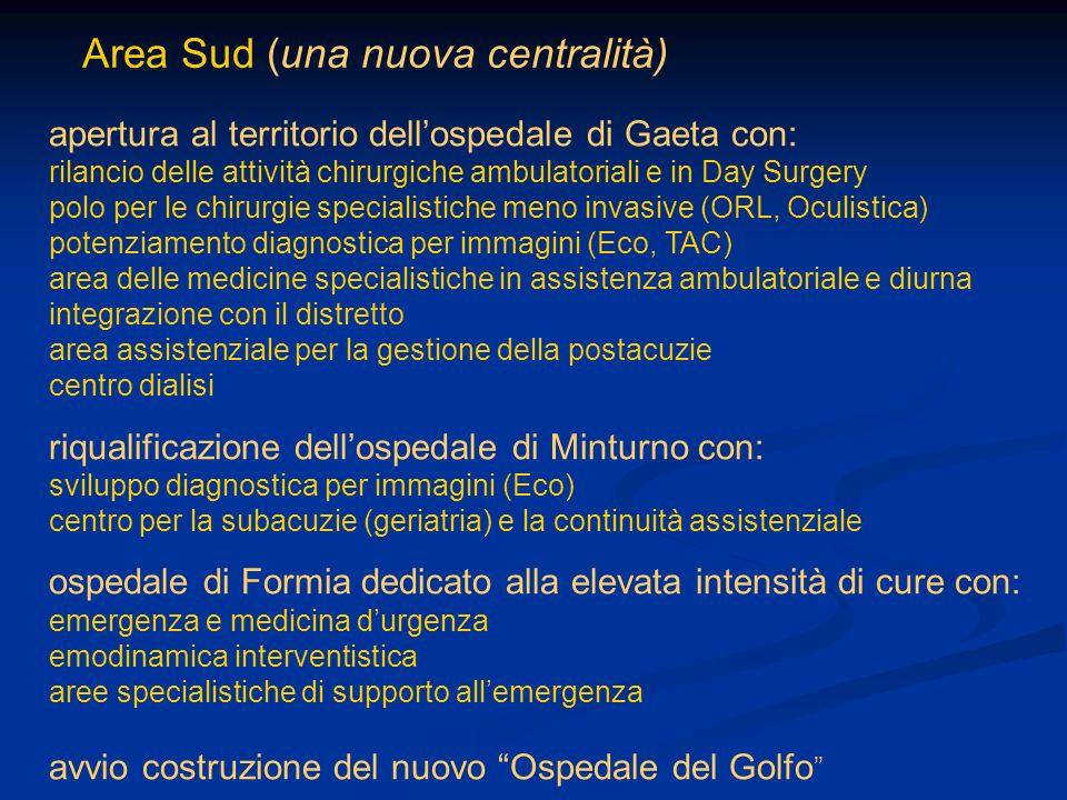 Area Sud (una nuova centralità) apertura al territorio dellospedale di Gaeta con: rilancio delle attività chirurgiche ambulatoriali e in Day Surgery p