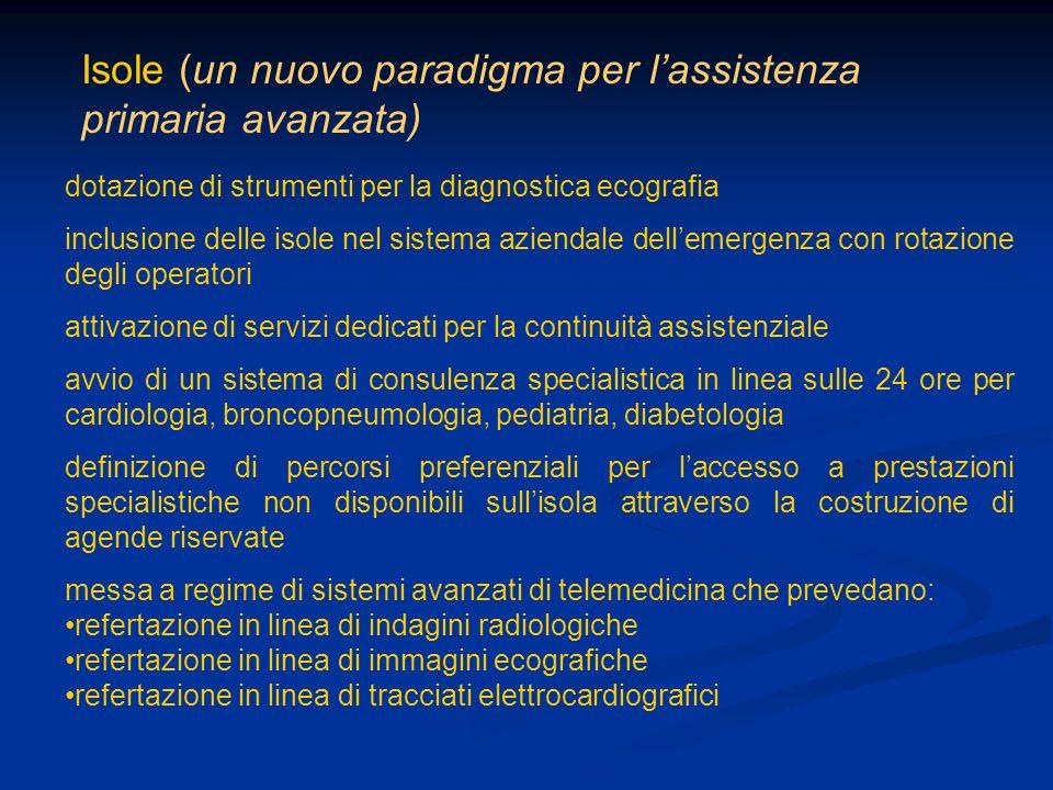 Isole (un nuovo paradigma per lassistenza primaria avanzata) dotazione di strumenti per la diagnostica ecografia inclusione delle isole nel sistema az
