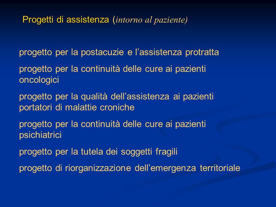 Progetti di assistenza ( intorno al paziente) progetto per la postacuzie e lassistenza protratta progetto per la continuità delle cure ai pazienti onc