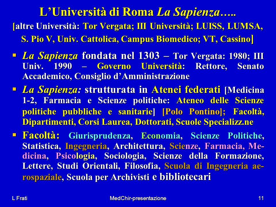 L FratiMedChir-presentazione11 LUniversità di Roma La Sapienza ….. [altre Università: Tor Vergata; III Università; LUISS, LUMSA, S. Pio V, Univ. Catto