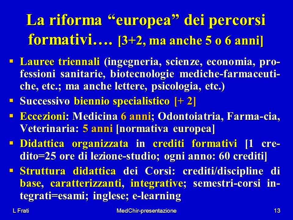 L FratiMedChir-presentazione13 La riforma europea dei percorsi formativi…. [3+2, ma anche 5 o 6 anni] Lauree triennali (ingegneria, scienze, economia,
