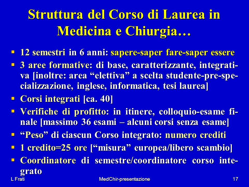 L FratiMedChir-presentazione17 Struttura del Corso di Laurea in Medicina e Chiurgia… 12 semestri in 6 anni: sapere-saper fare-saper essere 12 semestri