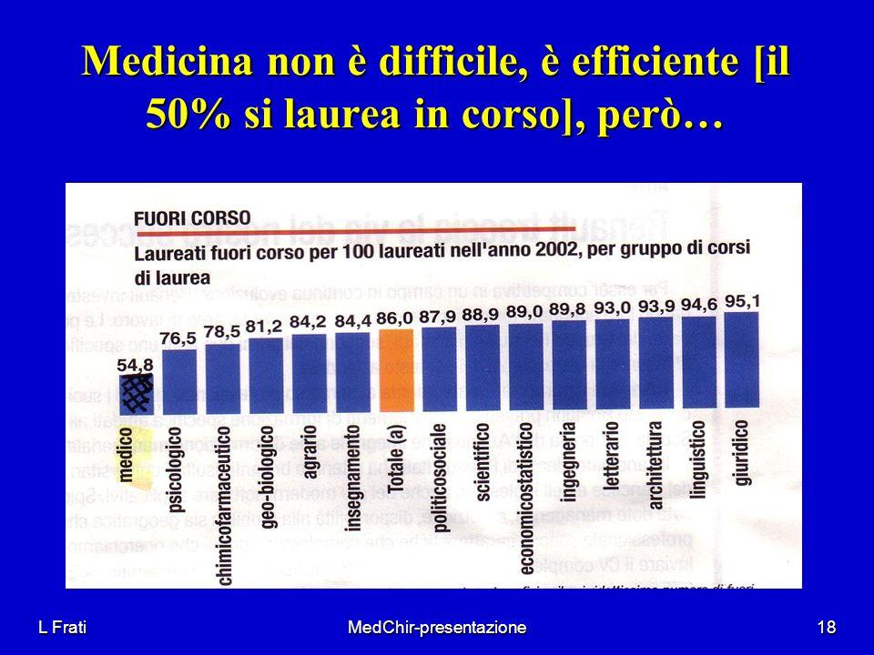 L FratiMedChir-presentazione18 Medicina non è difficile, è efficiente [il 50% si laurea in corso], però…