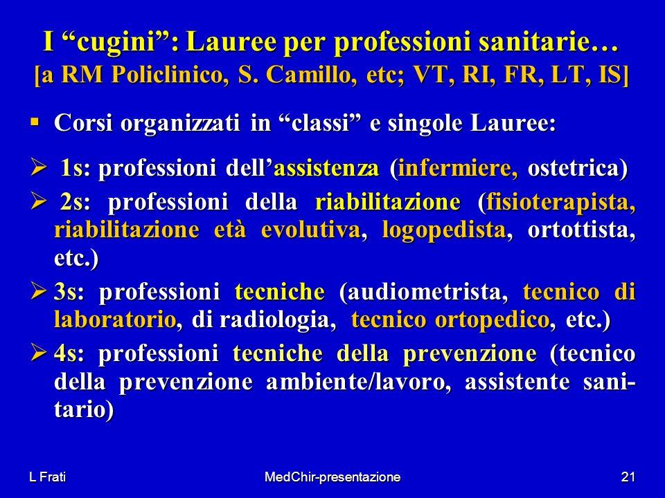 L FratiMedChir-presentazione21 I cugini: Lauree per professioni sanitarie… [a RM Policlinico, S. Camillo, etc; VT, RI, FR, LT, IS] Corsi organizzati i