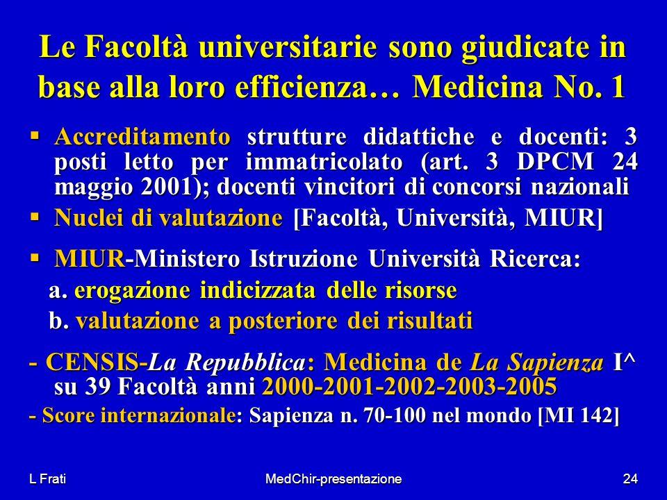 L FratiMedChir-presentazione24 Le Facoltà universitarie sono giudicate in base alla loro efficienza… Medicina No. 1 Accreditamento strutture didattich