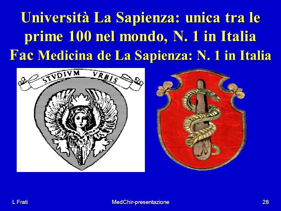 L FratiMedChir-presentazione28 Università La Sapienza: unica tra le prime 100 nel mondo, N. 1 in Italia Fac Medicina de La Sapienza: N. 1 in Italia