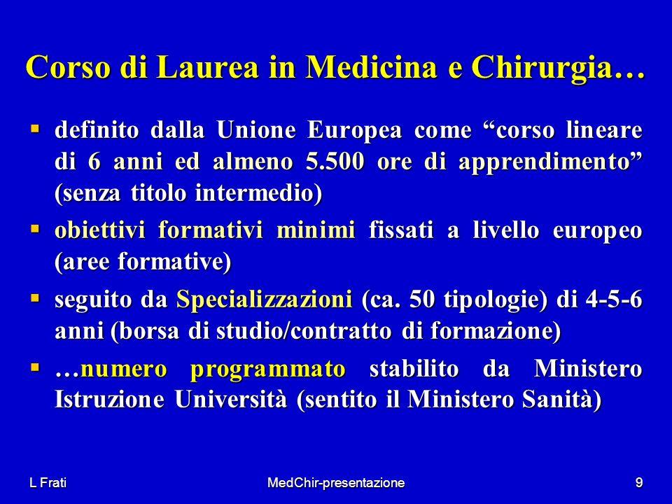 L FratiMedChir-presentazione9 Corso di Laurea in Medicina e Chirurgia… definito dalla Unione Europea come corso lineare di 6 anni ed almeno 5.500 ore