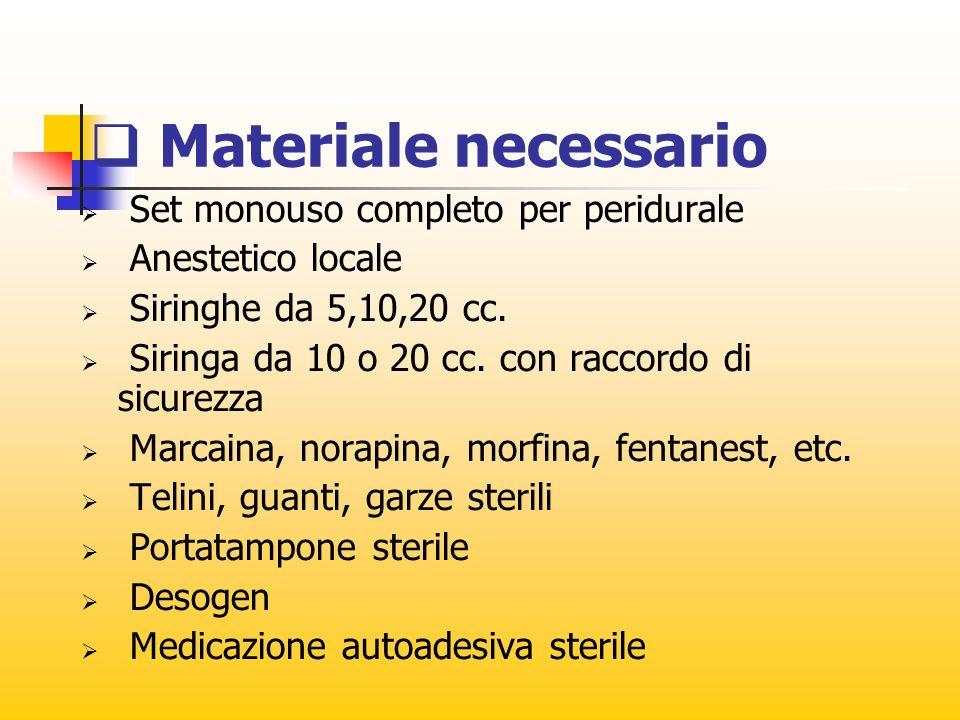 Anestesia Peridurale Preparazione del materiale per lanestesia Assistenza al pz.